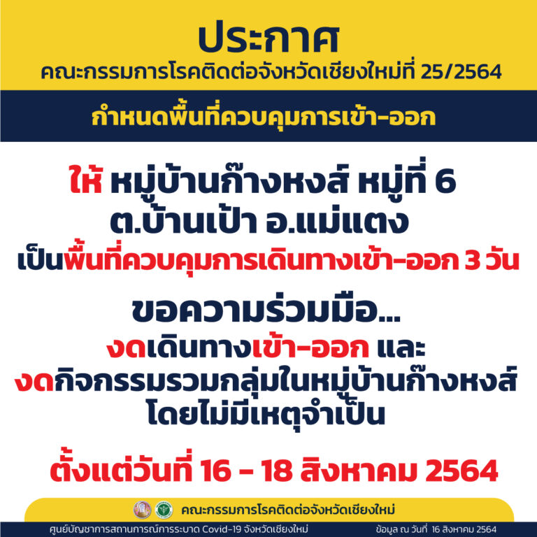 template info covid cm Recoveredประกาส25